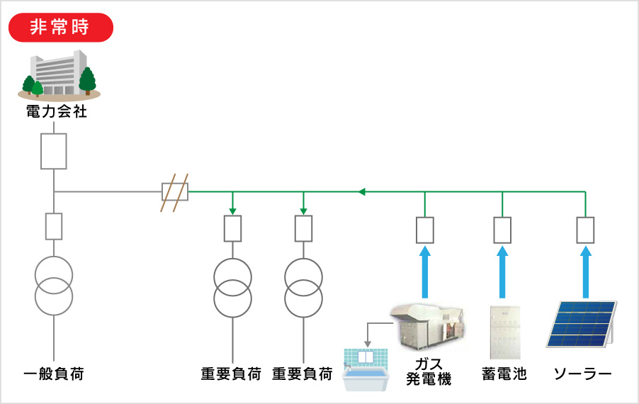 取組説明図2
